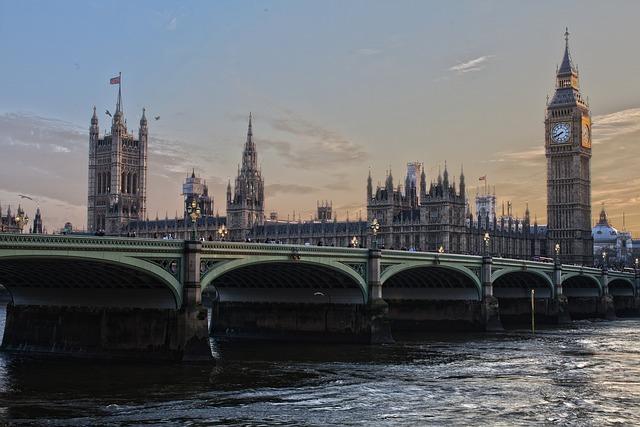 london-putovanja