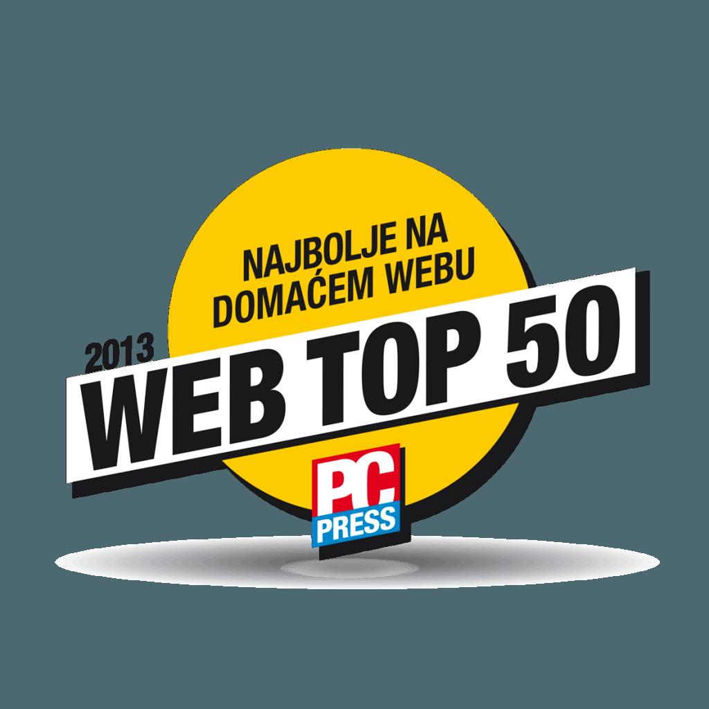 turizam i putovanja najbolji sajt u srbiji
