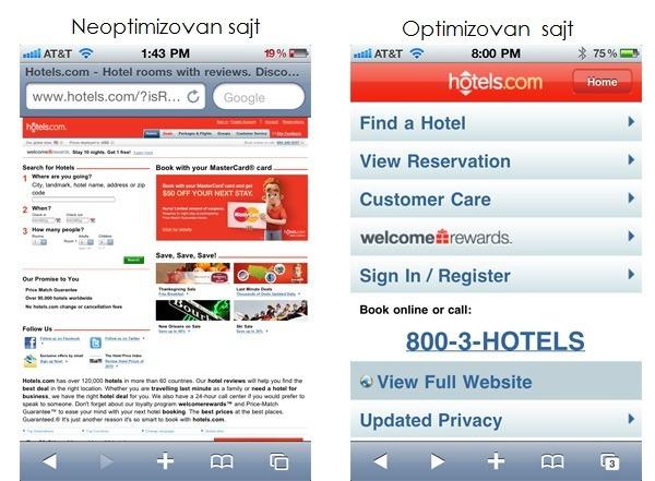 neoptimizovan vs optimizovan sajt 2